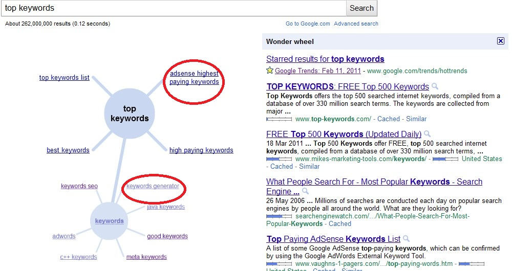 How to Get generate Keyword List - using Google wonder wheel